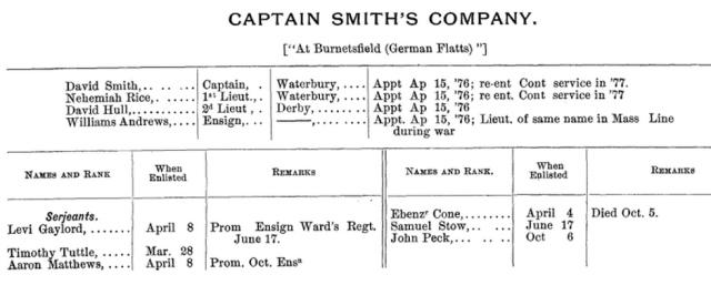 Capt Smith's Company 1