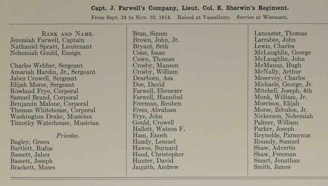 Jabez Bassett 1812 Service
