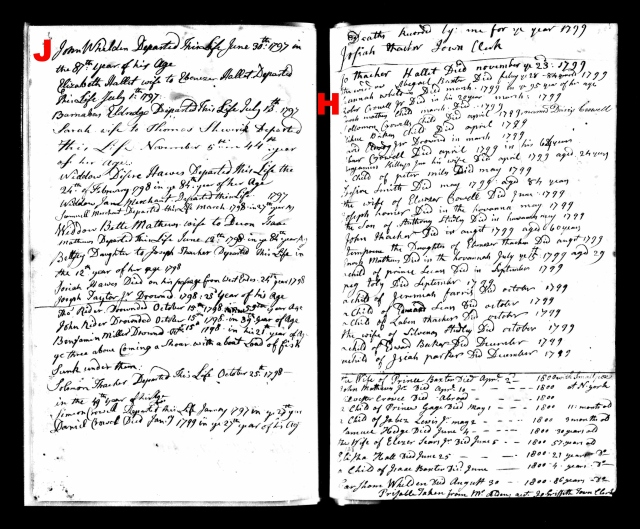 Yarmouth town record showing the deaths of John (J) and Hannah (H) Weldon at a ripe old age.